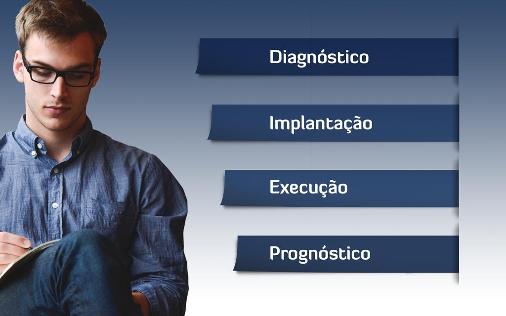Diagnóstico, Implantação, Execução e Prognóstico